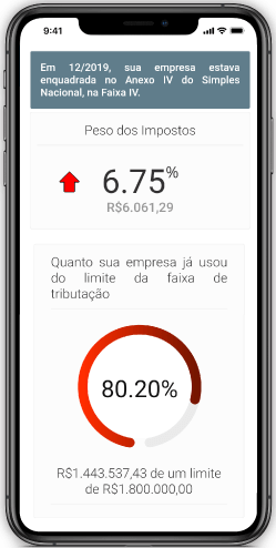 App Contabilidade Online DNA Financeiro, Tela de Controle de Impostos, com indicadores para a sua empresa (Versão Simples Nacional)
